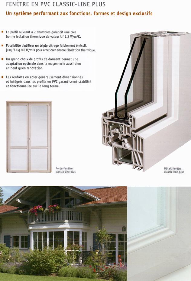 gamme top 72 fourniture et installation de menuiseries toulouse l 39 union pvc. Black Bedroom Furniture Sets. Home Design Ideas