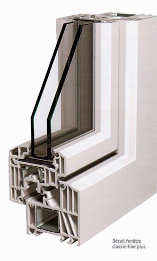 détail fenêtre classic line plus PVC Toulouse